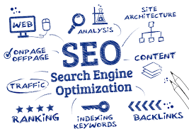 search engine factors